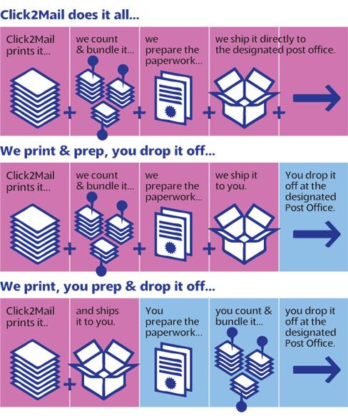 We print you prep